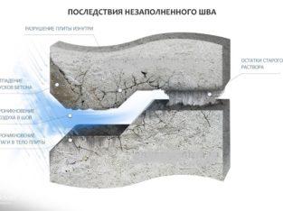 Ремонт швов, реставрация межпанельных швов , заделка швов Запорожье