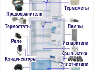 Запчасти и комплектующие к холодильному оборудованию