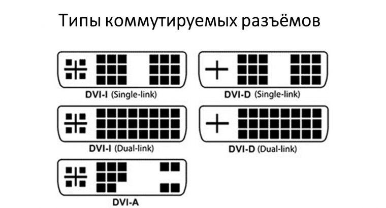 Переходник dvi dvi (24+5)