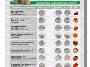 Запчасти Машины протирочно-резательные МПР-350М, МПР-350М-01, МПР-350М-02