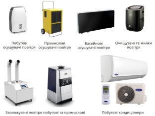 Осушители воздуха для дома и офиса немецкого качества